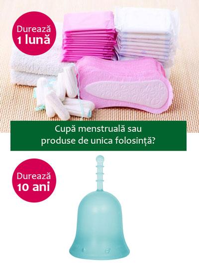 Cupa menstruala in comparatie cu absorbante si tampoane