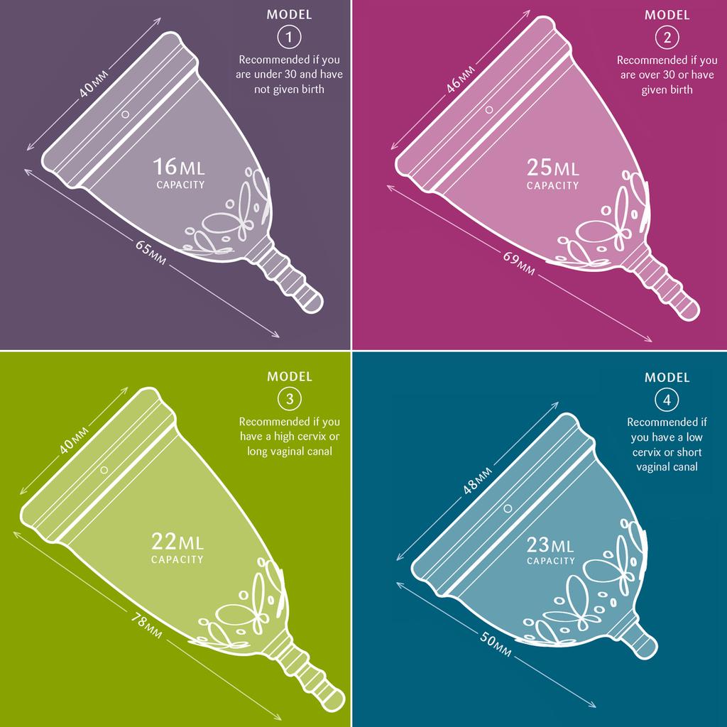 Cupe menstruale Juju Cup din Australia