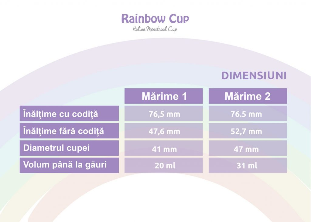 Cupa menstruala Rainbow cupCupa menstruala Rainbow cup